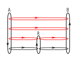 Figure 4. Message flows in the presence of a router