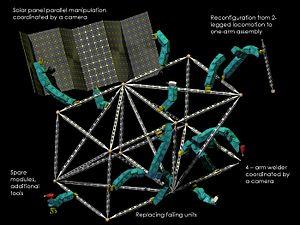 Self-reconfiguring modular robot - Autonomous modular robotics in space
