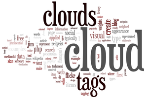 A word cloud of the content of the word cloud ...