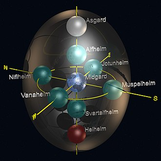 Norse cosmology - The Nine Worlds (artist's conception)