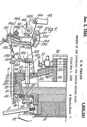 Hartford-Empire Co. v. United States - Hartford gob feeder