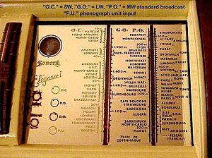 Geneva Frequency Plan of 1975 - A vintage European radio set with a dial marked according to the Copenhagen Plan of 1948