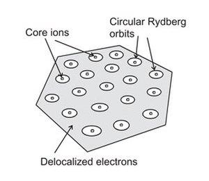 Rydberg matter - Image: R Mcluster W