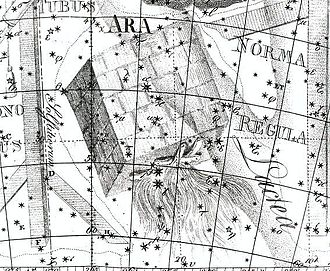 Ara (constellation) - Johann Elert Bode's illustration of Ara, from his Uranographia (1801)