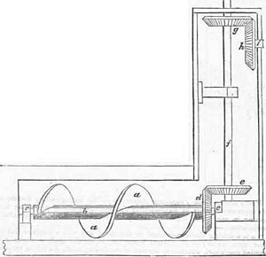 Propeller - Smith's original 1836 patent for a screw propeller of two full turns. He would later revise the patent, reducing the length to one turn.