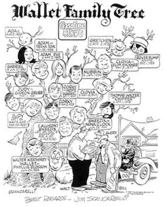 Gasoline Alley - The Wallet family tree