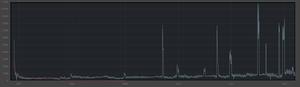 Steam (software) - Image: Garrys Mod sales graph