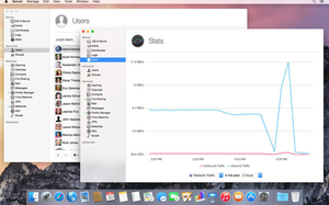 MacOS Server - Image: Yosemite Server 10.10