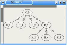 DOT (graph description language) - Wikipedia