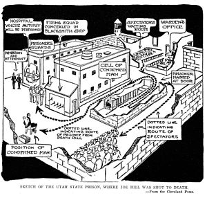 Joe Hill - Diagram of the execution of Joe Hill on November 19, 1915.