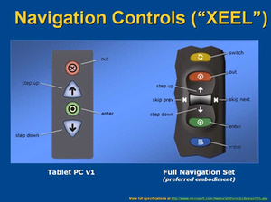 Smart Personal Objects Technology - Image: Microsoft Xeel Slide