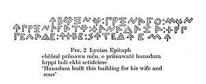 Lycian alphabet - Image: Lycian Scripture George E Bean