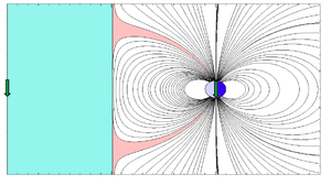 Magnetopause - Image: Dipole and image dipole