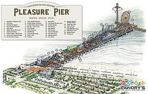 Galveston Island Historic Pleasure Pier - Concept art of the park.