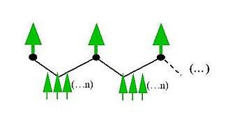 Double-pair mating - Figure 1: DMP scheme