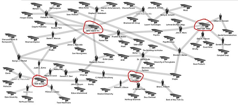 File:Media corporation interlocks - 2004.jpg