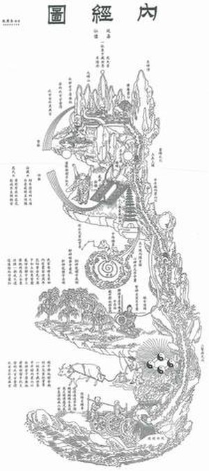 Daoist meditation - Daoist Neijing Tu diagram of a neidan meditator's body as a microcosm of nature