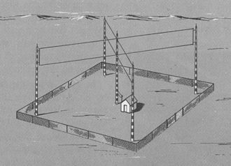 Low-frequency radio range - Early LFR station based on crossed loop antennas; later installations used Adcock antennas for improved performance.