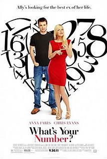 What's Your Number? Poster.jpg