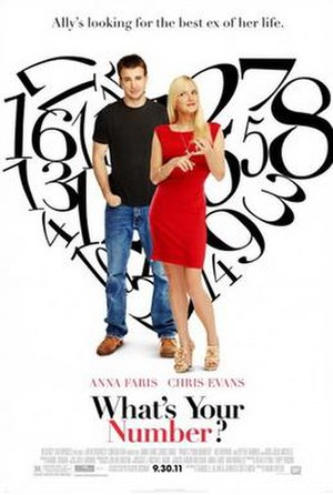 What's Your Number? - Theatrical release poster