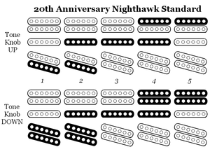 Gibson Nighthawk - Pickup selection map for Gibson 20th Anniversary Nighthawk Standard.