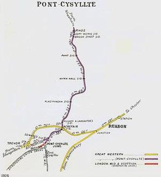 Ruabon Brook Tramway - Image: The Pontcysyllte Branch Railway