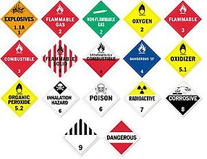 Hazardous Materials Transportation Act - Image: Transportation Placards