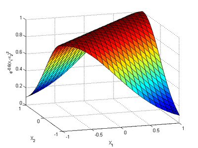 Model for correlation in signal