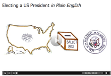 Electing A US President in Plain English