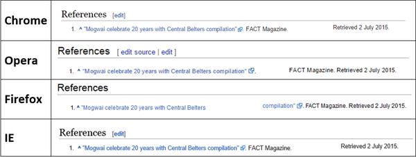 Wikipedia:Village pump (technical)/Archive 138 - Wikipedia