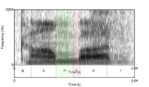 Prenasalized consonant - Image: Spectrogram prenasalized consonant