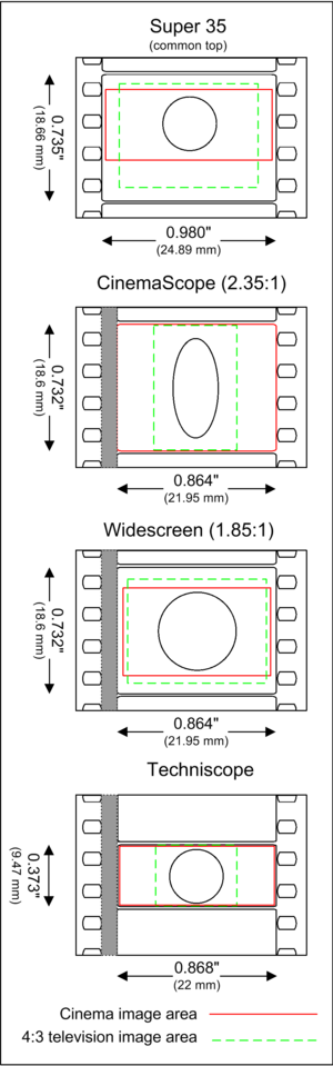 Super 35 - Comparing the film area of Super 35 (framed for 2.39) to CinemaScope, standard widescreen and Techniscope.