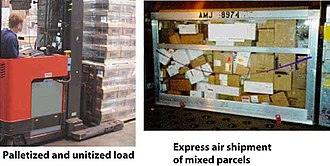 Package delivery - Transport packaging needs to be matched to its logistics system. Packages designed for controlled shipments of uniform pallet loads may not be suited to mixed shipments with express carriers.