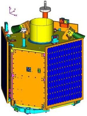 DubaiSat-1 - An external view of DubaiSat-1 and coordinate system.