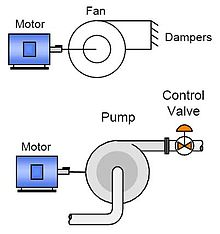 MOTOR DRIVES AND CONTROLS PDF DOWNLOAD