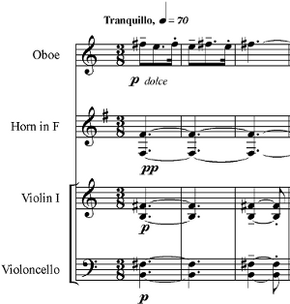 an analysis of the key components used in classical sonata form movement In particular those properties that lead to johann sebastian bach (born 1685 in eisenach died 1750 in leipzig) sonata no 2 in a an analysis of the key components used in classical sonata.