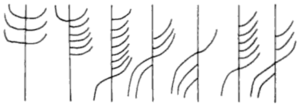 Cipher runes - Image: Branch runes for 'ek vitki'