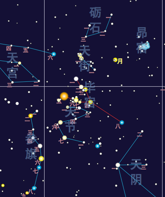 Net (Chinese constellation) - Bì Xiù map