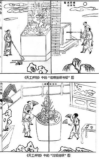 Tiangong Kaiwu - Smelting silver ore and the process of removing lead compounds, from the Tiangong Kaiwu.