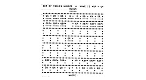 computer printer or typewritten output of a game board