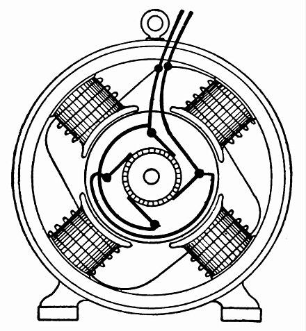 Shunt Wound Dc Motor Wiring Diagram Part Wound Motor Wiring Diagram