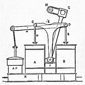 Siamese engine