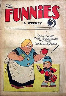 <i>The Funnies</i> Comic character publication