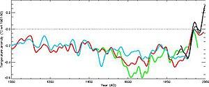 Climatic Research Unit documents - Image: Jones fig w. decline