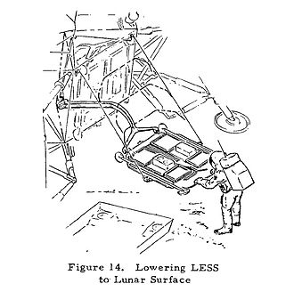 Lunar Escape Systems - Unpacking the LESS from the Lunar Module