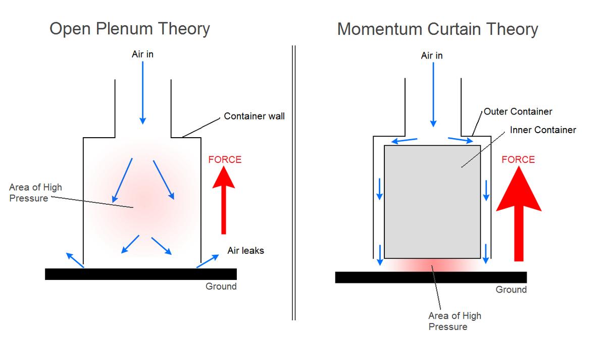 Momentum Curtain Wikipedia