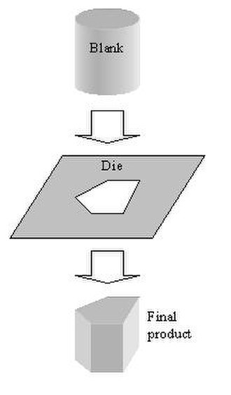 Extrusion - Extrusion of a round blank through a die.