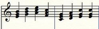 Traditional sub-Saharan African harmony - Homophonic parallelism in a Traditional African context. Rhythm is simplified in this example. Parallelism in this example is based on thirds.
