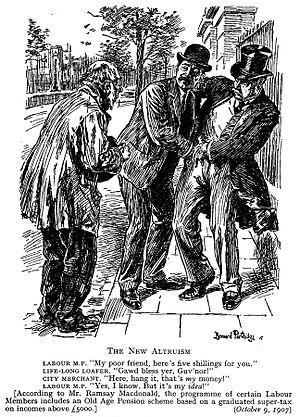 Income tax - Image: Punch Income Tax 1907