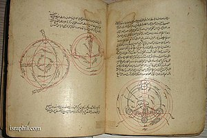 Qutb al-Din al-Shirazi - a manuscript copy of Shirazi's al-Tuhfa al-Shahiya, 15th century